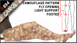 Men in Camouflage Tights with Fly
