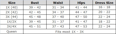 Plus Size Lace Dress - Size Chart